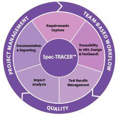 Spec-TRACER